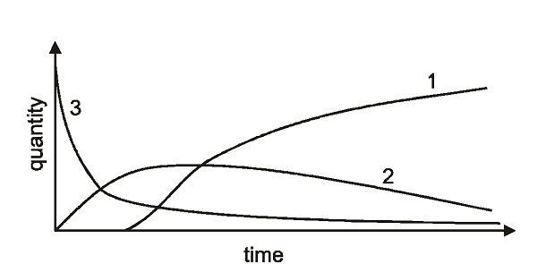 Scuola Di Test Logica Matematica Parte 1 Ammissioneit