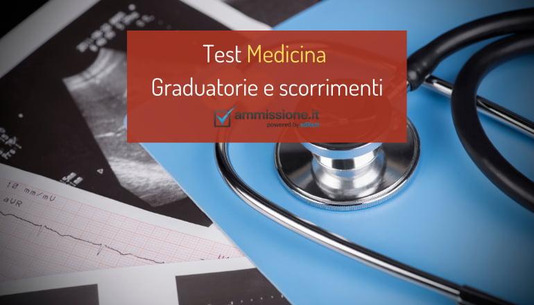 graduatoria test medicina 2020